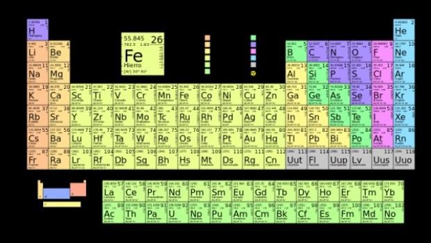 este nuevo elemento qumico fue creado al hacer colisionar istopos de calcio 48 tiene 20 protones y 28 neutrones contra otros de berkelio 249 con 97 - Tabla Periodica De Los Elementos Quimicos Mas Reciente